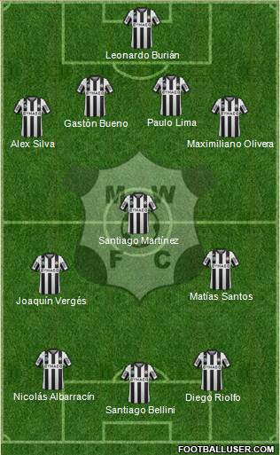 Montevideo Wanderers Fútbol Club 4-2-4 football formation