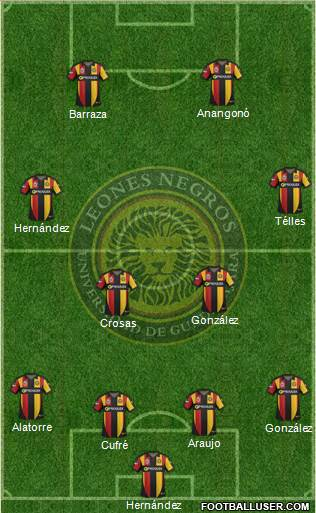 Club Universidad de Guadalajara 4-2-2-2 football formation