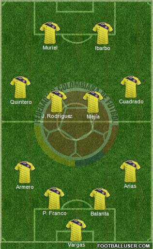 Colombia 3-4-3 football formation