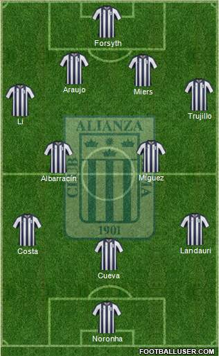C Alianza Lima 4-4-1-1 football formation