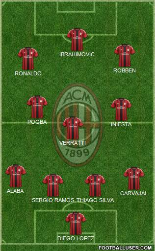 A.C. Milan 4-5-1 football formation