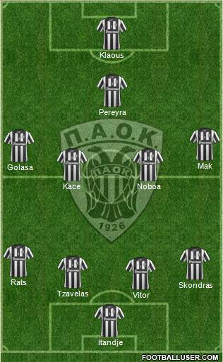 AS PAOK Salonika 4-4-1-1 football formation