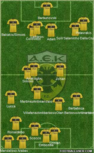 AEK Athens 4-2-3-1 football formation