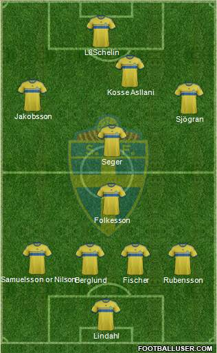 Sweden 4-2-1-3 football formation