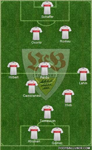 VfB Stuttgart 4-4-2 football formation