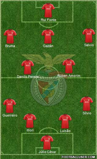 Sport Lisboa e Benfica - SAD 5-3-2 football formation