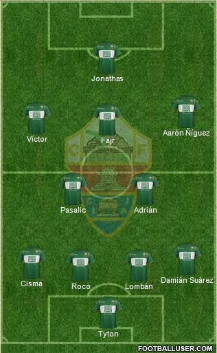 Elche C.F., S.A.D. 3-4-3 football formation