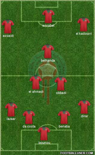 Morocco 4-3-3 football formation