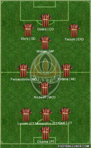 Shakhtar Donetsk 4-4-2 football formation
