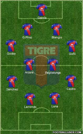 Tigre 3-5-1-1 football formation