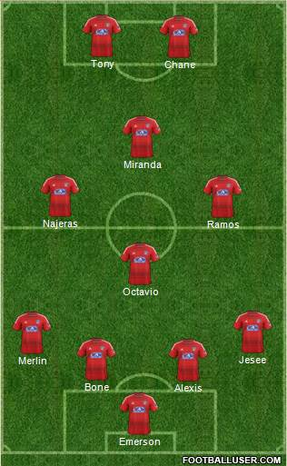 FC Dallas 4-4-2 football formation