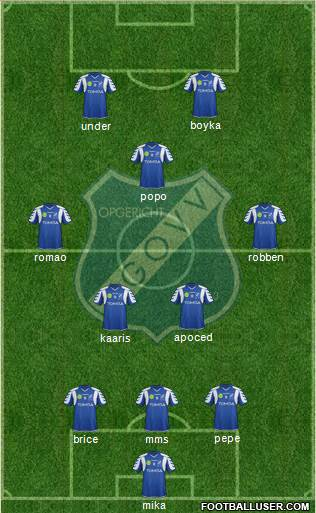 AGOVV Apeldoorn 3-5-2 football formation