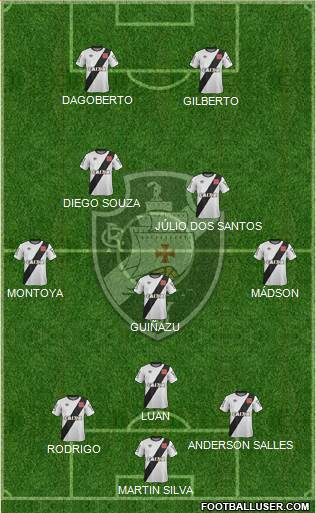 CR Vasco da Gama 3-5-2 football formation