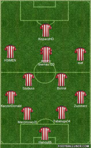 CD Chivas USA 4-2-3-1 football formation