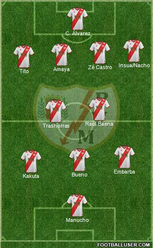 Rayo Vallecano de Madrid S.A.D. 3-5-2 football formation