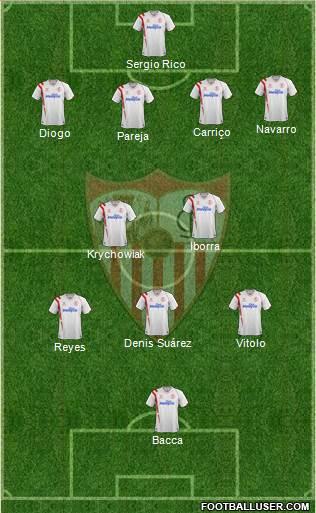 Sevilla F.C., S.A.D. 4-4-2 football formation