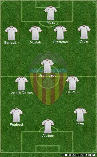 Valencia C.F., S.A.D. 4-2-4 football formation