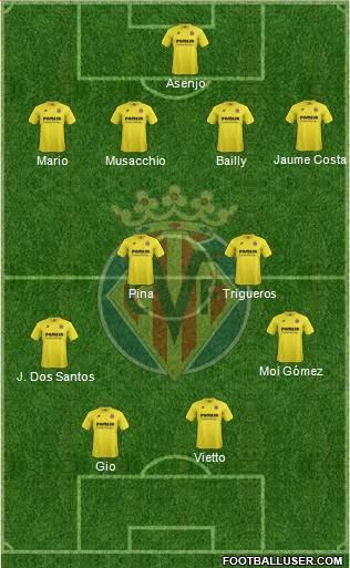 Villarreal C.F., S.A.D. 3-5-2 football formation
