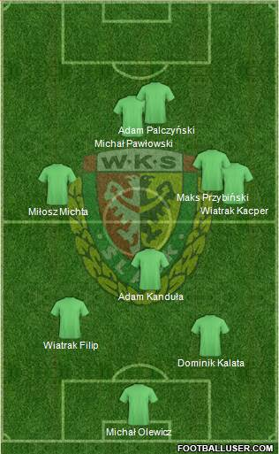 WKS Slask Wroclaw 5-4-1 football formation