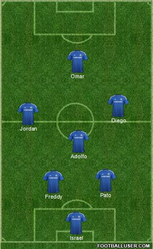 Chelsea 3-5-1-1 football formation