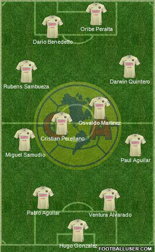 Club de Fútbol América 4-2-2-2 football formation