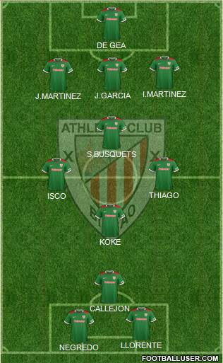 Athletic Club 3-4-3 football formation