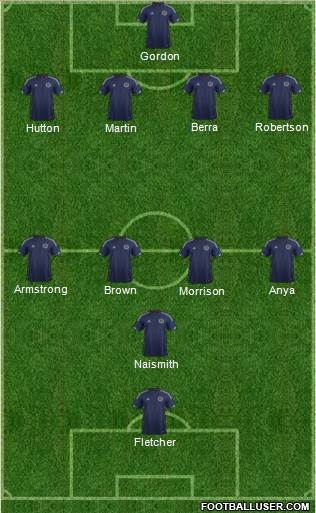 Scotland 4-4-1-1 football formation