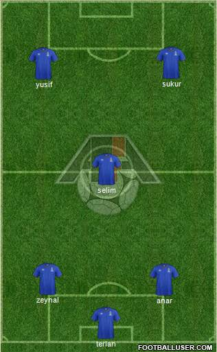 Azerbaijan 5-3-2 football formation