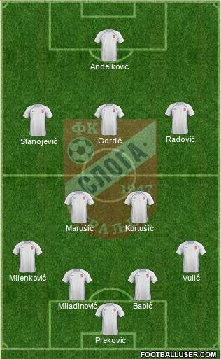 FK Sloga Kraljevo 4-2-3-1 football formation