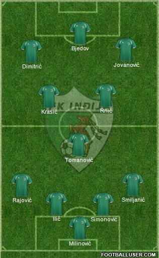 FK Indjija 4-5-1 football formation