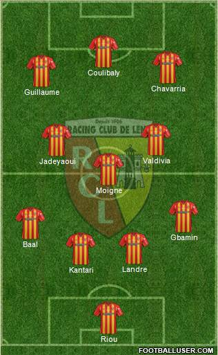 Racing Club de Lens 4-3-3 football formation