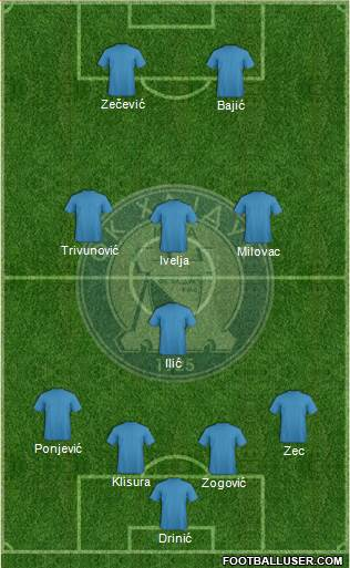 FK Hajduk Rodic MB Kula 4-4-2 football formation