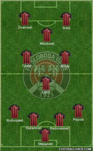 FK Sloboda Point Sevojno Uzice 4-1-2-3 football formation