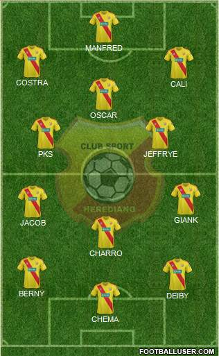 CS Herediano 5-3-2 football formation