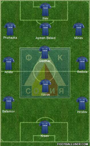 Levski (Sofia) 3-4-3 football formation