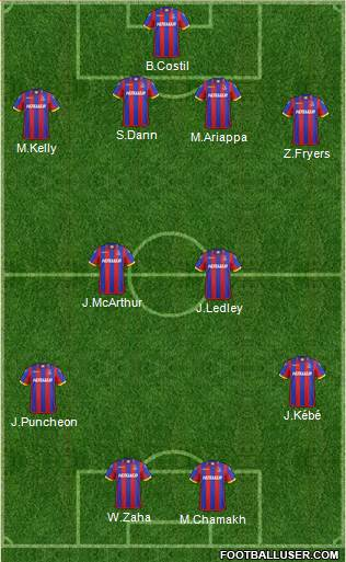 Crystal Palace 4-4-2 football formation