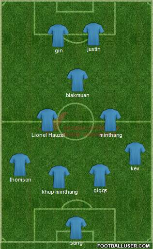 Air India 5-3-2 football formation