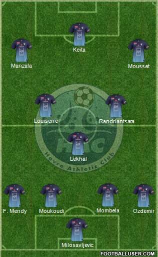 Havre Athletic Club 4-3-3 football formation