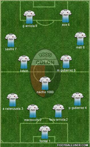 Colón de Santa Fe 4-1-3-2 football formation