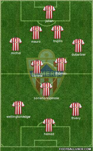 U.D. Almería S.A.D. football formation