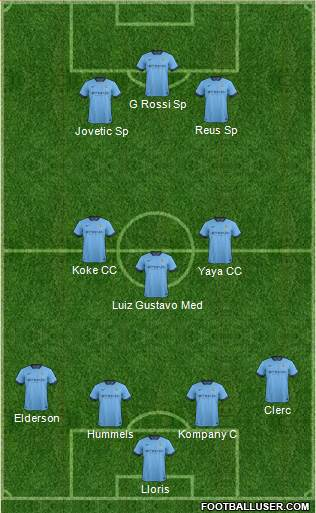 Manchester City 4-3-2-1 football formation