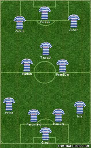 Queens Park Rangers 4-3-3 football formation