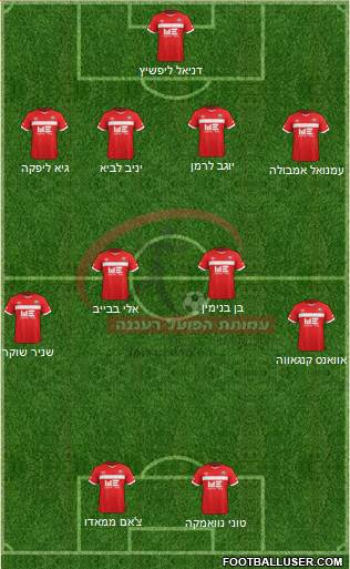 Hapoel Ra'anana 4-4-2 football formation