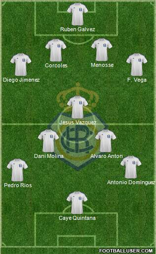 R.C. Recreativo de Huelva S.A.D. 4-5-1 football formation