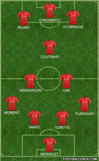 Liverpool 4-4-1-1 football formation
