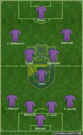 RFK Novi Sad 4-5-1 football formation