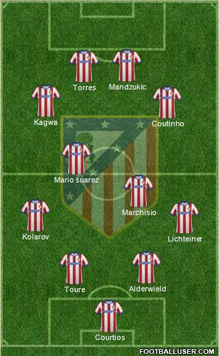 C. Atlético Madrid S.A.D. 5-3-2 football formation