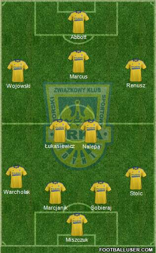 Arka Gdynia 4-2-3-1 football formation