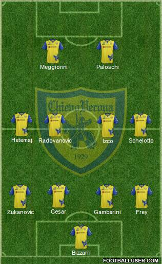 Chievo Verona 4-4-2 football formation