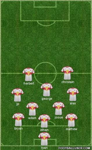 New York Red Bulls 3-4-3 football formation